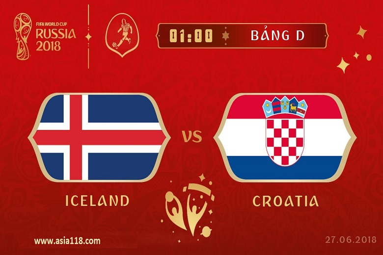 Soi kèo World Cup Iceland vs Croatia, 01h00 ngày 27/06